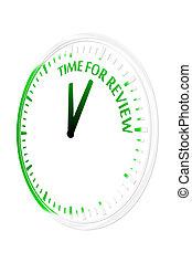 tiempo, revisión