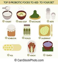 tien, probiotic, di, bovenzijde, optellen, jouw