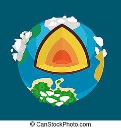 tierra de planeta, vector, estructura, ilustración