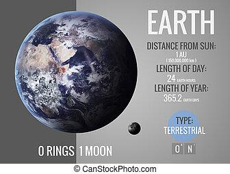 tierra, -, infographic, presentes, uno, de, sistema solar, planeta, mirada, y, facts., esto, imagen, elementos, amueblado, por, nasa.