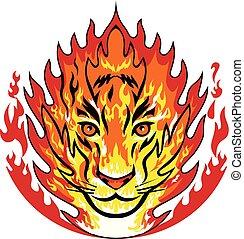 tiger-head-on-fire