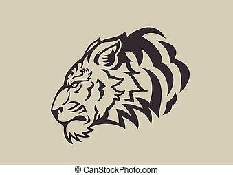 tiger hovede