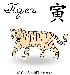 tiger, zodiac, oostelijk, meldingsbord
