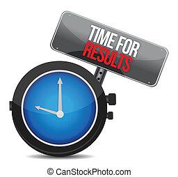 tijd, concept, resultaten, klok
