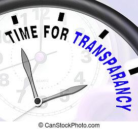 tijd, voor, doorzichtigheid, boodschap, het tonen, ethiek,...