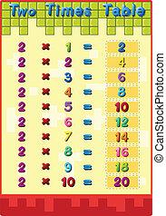 Tafels antwoorden tijden tafels wiskunde antwoorden for Tafels met antwoorden