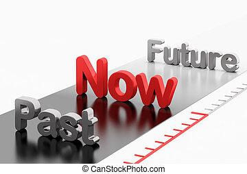 tijdsverloop, past-now-future, woord, concept:, 3d