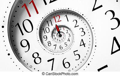 time., 無限点