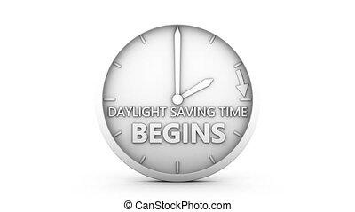 daylight saving time - time change to daylight saving time...
