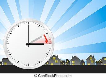 time change to daylight saving time