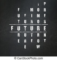 Time concept: word Future in solving Crossword Puzzle