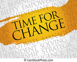Time for change word cloud