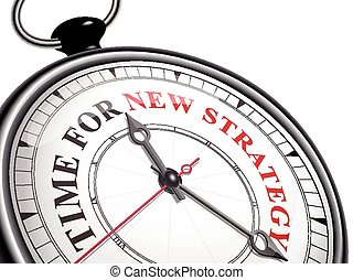 time for new strategy concept clock