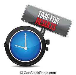 time for results concept clock on white background
