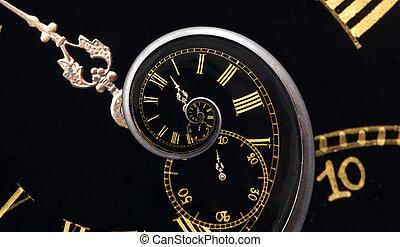 time., infinità