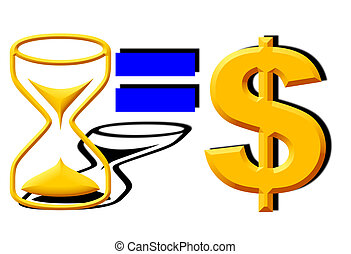 Time is money, An hourglass to represent time, an equal sign and a dollar sign to represent money.
