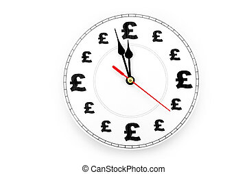 time is money - clock and pound Sign, concept of time is...