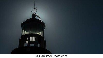 Time Lapse, La Palma, Lighthouse - 4k Time Lapse, La Palma,...