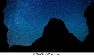 A time-lapse view of the moon rising with the Milky Way galaxy in the background at night.
