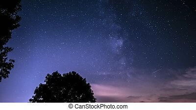 Time Lapse - View Onto Galactic Center, Milkyway -