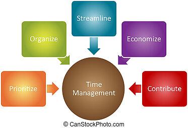 Time management business strategy concept diagram illustration