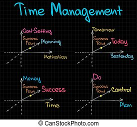 Time Management Charts
