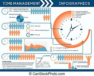 Time management infographics with clocks people pictograms and charts vector illustration