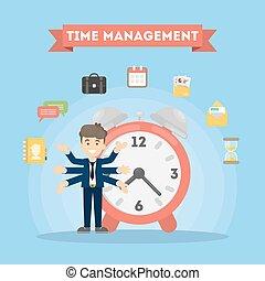 Time management man.