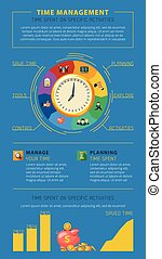 Time Management Tips Infographic Poster