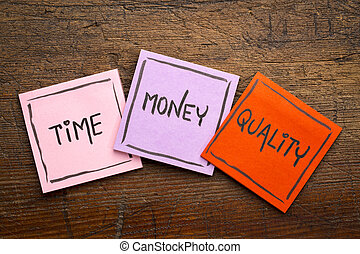 time, money, quality concept on sticky notes