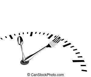 Time of dinner