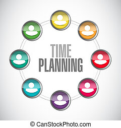 time planning connections sign concept