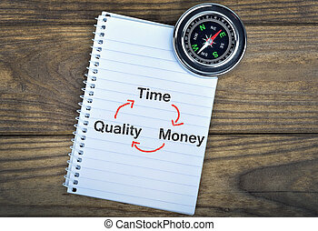 Time Quality Money and compass on wooden table