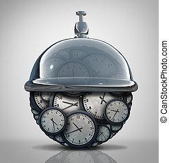 Time Service Concept
