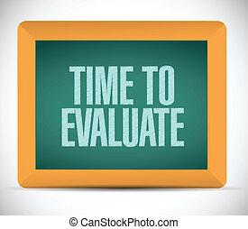 time to evaluate message illustration design