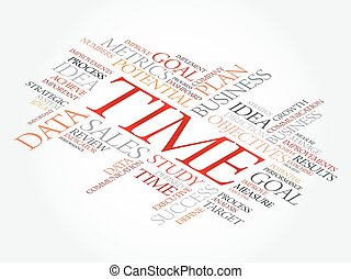 Time word cloud