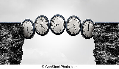 Time Zone Concept