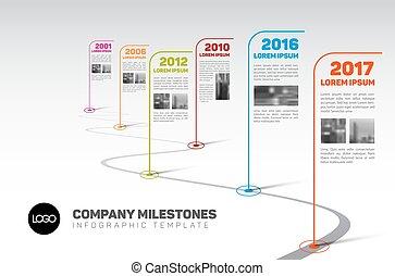 timeline , εταιρεία , infographic, φόρμα , δείκτες μιλίων