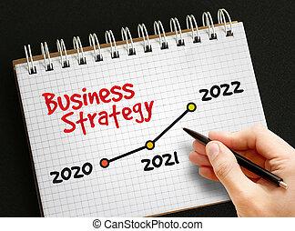 timeline, années, 2022, 2020, stratégie commerciale, -