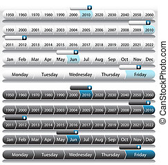 timeline, années