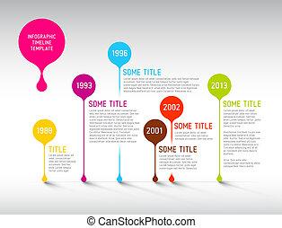 timeline, bericht, schablone, infographic, bunte, blasen