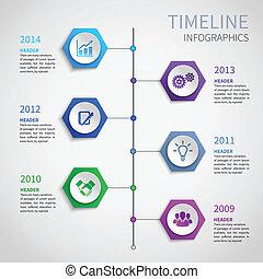 timeline, carta, infographics