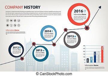 &, timeline, compagnie, infographic, étape importante, histoire