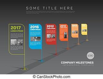 timeline, ditta,  infographic, sagoma, pietre miliari