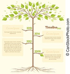 Timeline shaped tree with space for your text