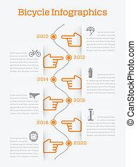 Timeline infographic bike