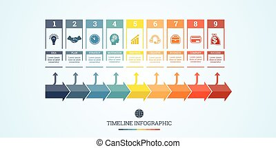 Timeline Infographic for nine positions