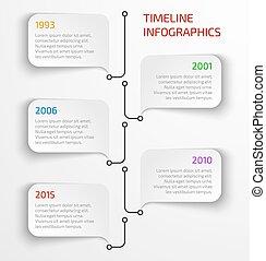 timeline, infographic, moderne