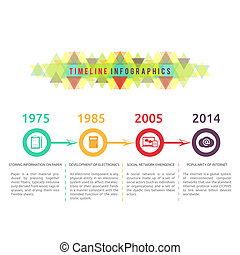 Timeline infographic of data transmission on years - ...