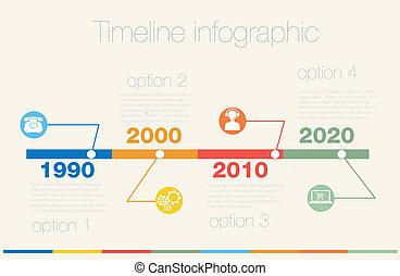 timeline, infographic., vettore, disegno, template.